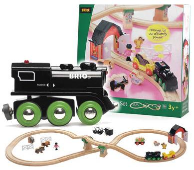 BR33012a Brio Bahn Starterset mit Akkulok für 34,99€