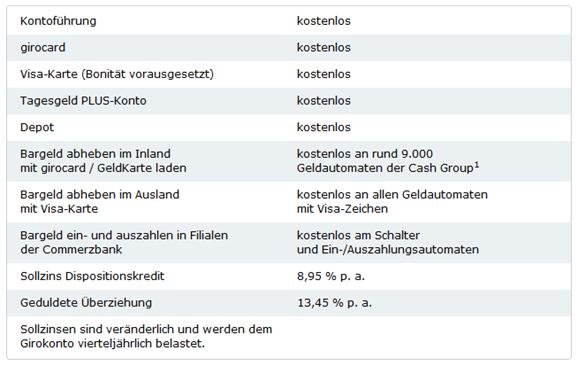 image thumb53 Comdirect: kostenloses Girokonto inkl. kostenloser Visa Karte mit bis zu 150€ Startguthaben