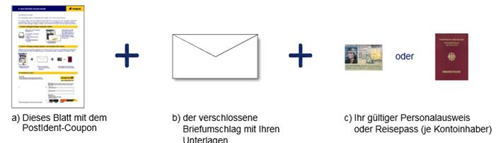 image thumb Postbank: beitragsfreies Girokonto eröffnen + 150€ Amazon Gutschein erhalten