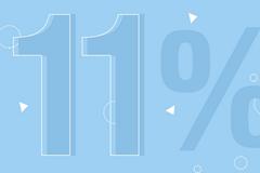 Bild zu About You: heute 11% Extra-Rabatt auf Alles